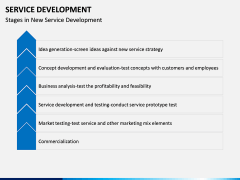 Service Development PPT Slide 6