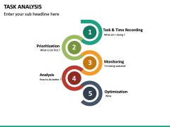 Task Analysis PPT Slide 19