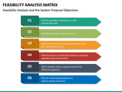 Feasibility Analysis Matrix PPT Slide 24