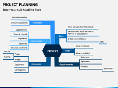Project Planning PPT Slide 17