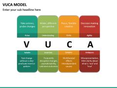 VUCA Model PPT Slide 16
