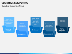 Cognitive Computing PPT Slide 6