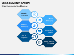 Crisis Communication PPT Slide 13