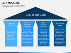 Data Modeling PPT slide 2