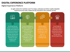 Digital Experience Platform PPT Slide 17
