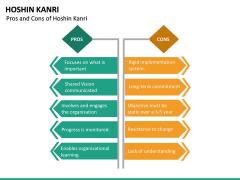 Hoshin Kanri PPT Slide 25