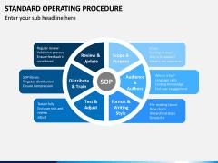 Standard Operating Procedure PPT slide 1
