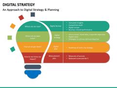 Digital Strategy PPT Slide 16