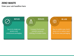 Zero Waste PPT Slide 25