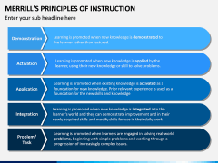 Merill's Principles of Instruction