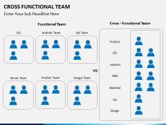 Cross functional teams PPT slide 6
