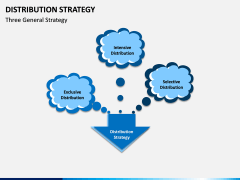 Distribution Strategy PPT Slide 4
