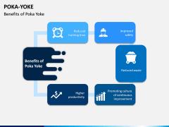Poka Yoke PPT Slide 13
