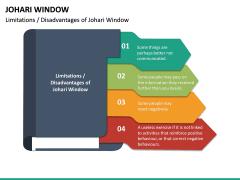 Johari Window PPT Slide 21