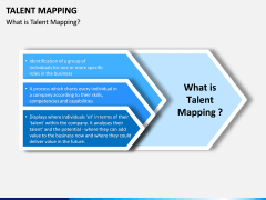 Talent Mapping PPT slide 1