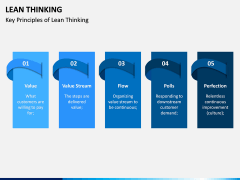 Lean Thinking PPT Slide 12