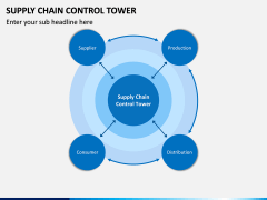 Supply Chain Control Tower PPT Slide 1