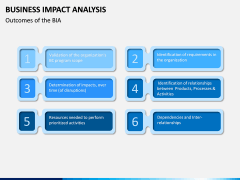 Business impact analysis PPT slide 11