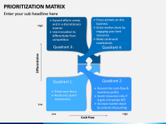 Prioritization Matrix PPT Slide 3