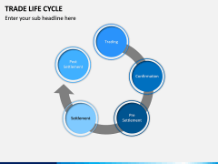Trade Life Cycle PPT Slide 10