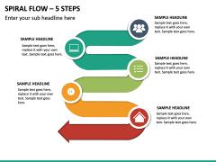Spiral Flow – 5 Steps PPT Slide 2