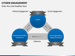 citizen engagement PPT slide 20