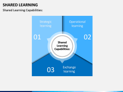 Shared Learning PPT Slide 3