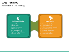 Lean Thinking PPT Slide 21