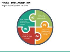 Project Implementation PPT Slide 21
