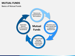 Mutual Funds PPT Slide 1