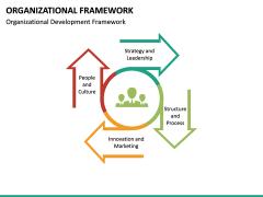 Organizational Framework PPT Slide 13