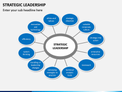 Strategic Leadership PPT Slide 4