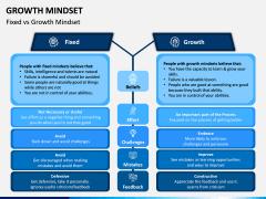 Growth Mindset PPT Slide 13
