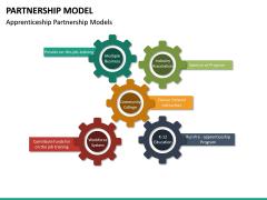 Partnership Model PPT Slide 27