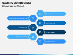 Teaching Methodogy PPT Slide 8