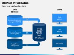 Business Intelligence PPT Slide 14