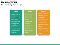 Lean Leadership PPT Slide 27
