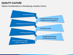 Quality Culture PPT Slide 12