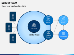 SCRUM Team PPT Slide 3