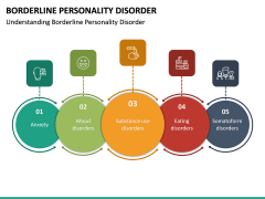 Borderline Personality Disorder (BPD) PPT Slide 18
