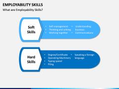 Employability Skills PPT Slide 5