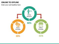 Online to Offline PPT slide 16