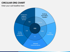 Circular ORG Chart PPT Slide 6