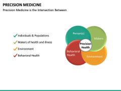 Precision Medicine PPT Slide 17