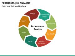 Performance Analysis PPT Slide 14