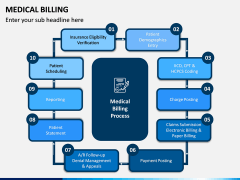 Medical Billing PPT Slide 1
