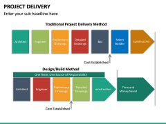 Project Delivery PPT Slide 20