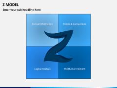 Z Model PPT Slide 6