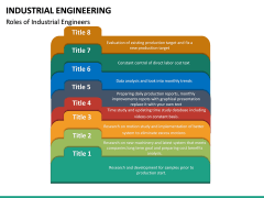 Industrial Engineering PPT Slide 26