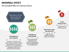 Snowball Effect PPT Slide 26